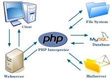 php_interpreter2